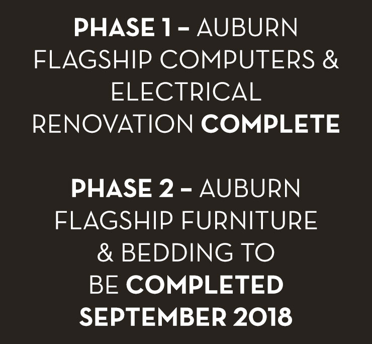 2 phases plan